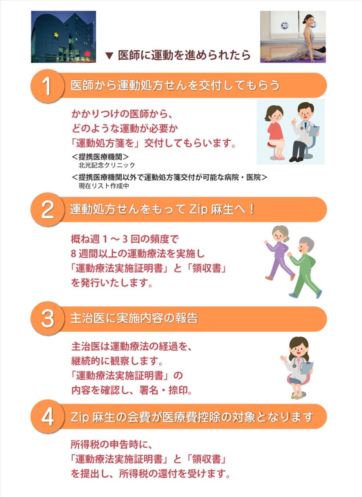 厚労省認定 指定運動療法施設 - ...